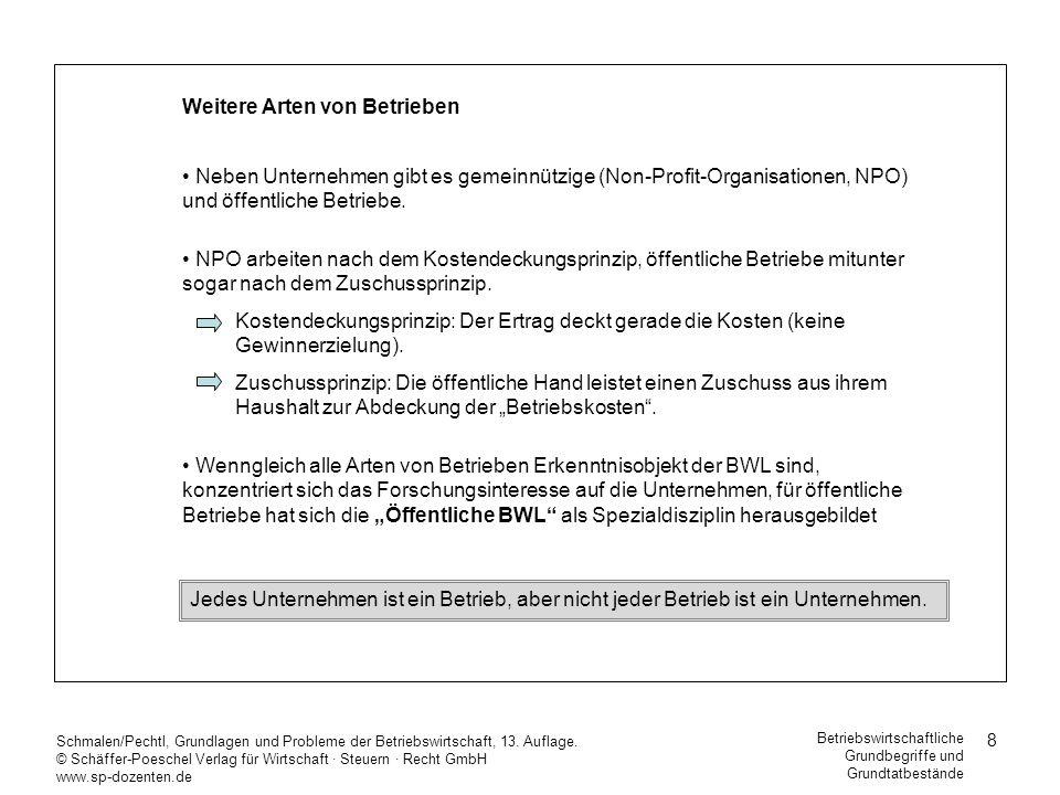 8 Schmalen/Pechtl, Grundlagen und Probleme der Betriebswirtschaft, 13. Auflage. © Schäffer-Poeschel Verlag für Wirtschaft Steuern Recht GmbH www.sp-do