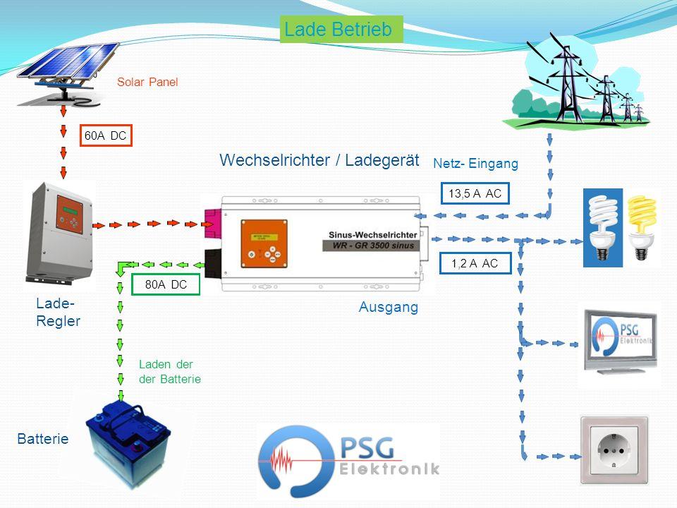 Wechselrichter / Ladegerät Batterie 60A DC 1,2 A AC Lade Betrieb 80A DC Lade- Regler Ausgang Laden der der Batterie Solar Panel 13,5 A AC Netz- Eingan