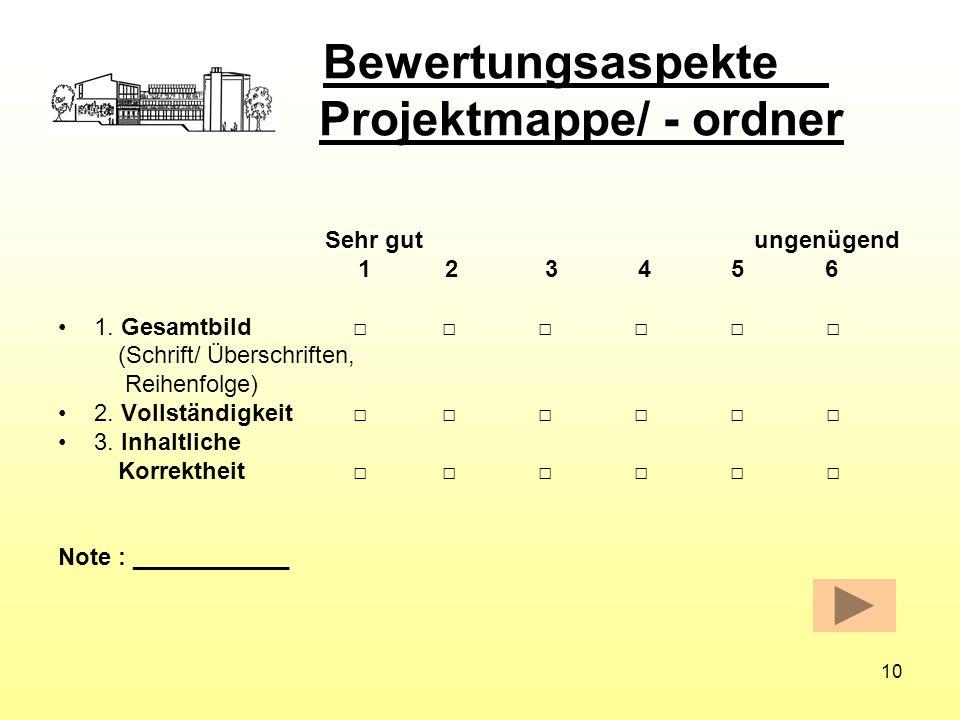 Bewertungsaspekte Projektmappe/ - ordner Sehr gut ungenügend 1 2 3 4 5 6 1. Gesamtbild (Schrift/ Überschriften, Reihenfolge) 2. Vollständigkeit 3. Inh