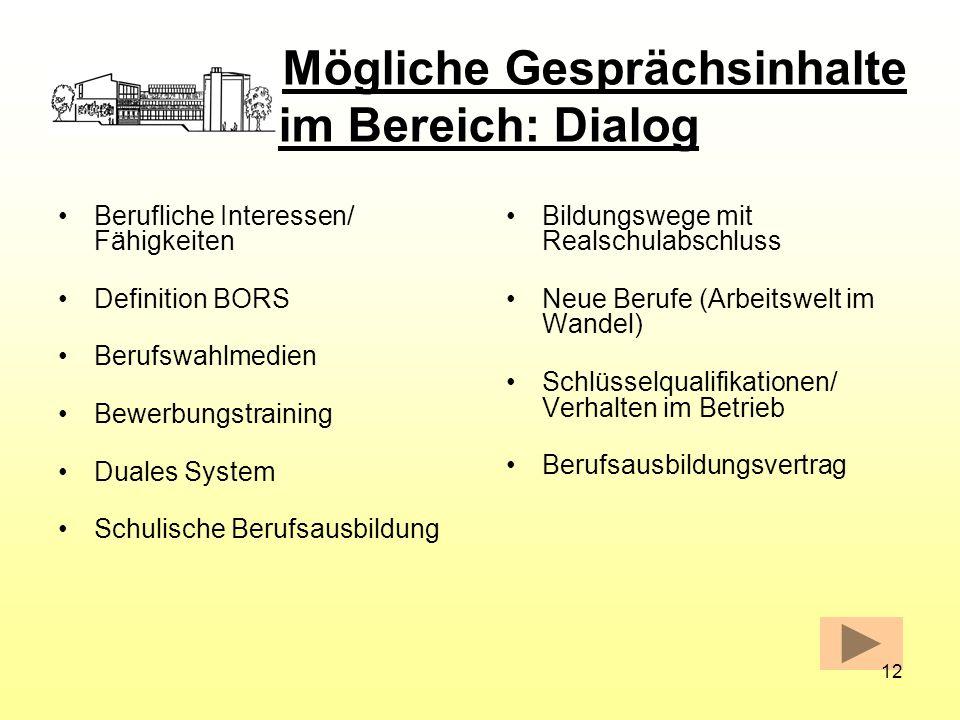 Mögliche Gesprächsinhalte im Bereich: Dialog Berufliche Interessen/ Fähigkeiten Definition BORS Berufswahlmedien Bewerbungstraining Duales System Schu