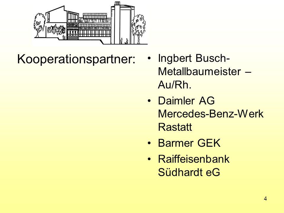 Kooperationspartner: Ingbert Busch- Metallbaumeister – Au/Rh. Daimler AG Mercedes-Benz-Werk Rastatt Barmer GEK Raiffeisenbank Südhardt eG 4