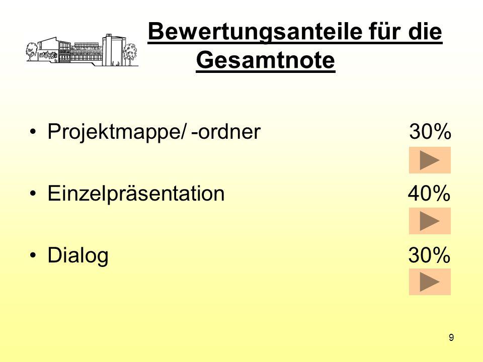 Bewertungsanteile für die Gesamtnote Projektmappe/ -ordner 30% Einzelpräsentation 40% Dialog 30% 9