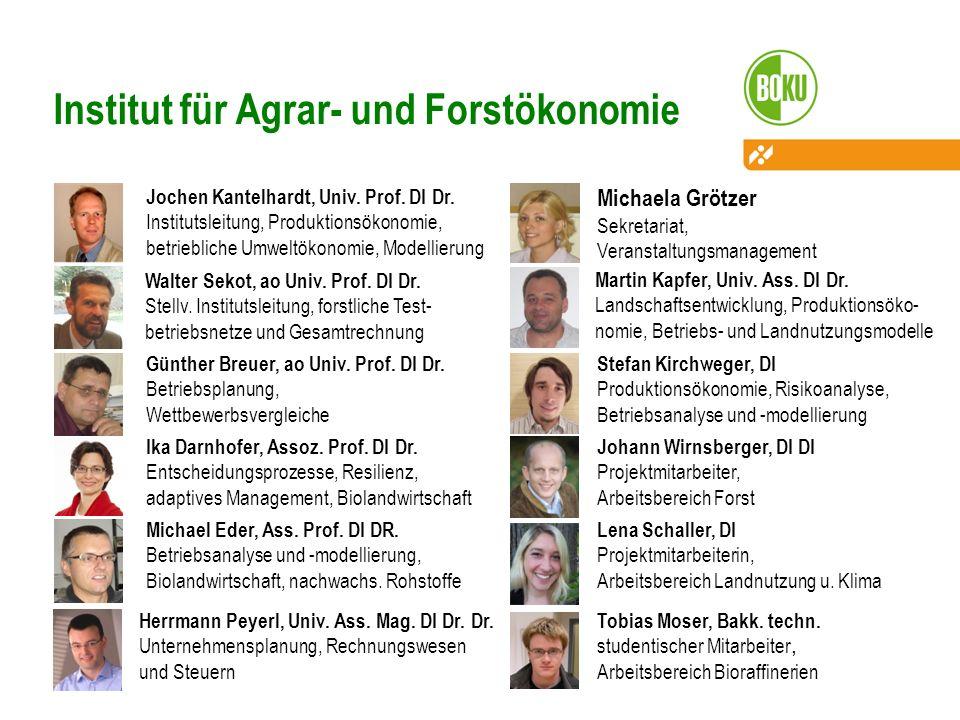 Institut für Agrar- und Forstökonomie Jochen Kantelhardt, Univ. Prof. DI Dr. Institutsleitung, Produktionsökonomie, betriebliche Umweltökonomie, Model