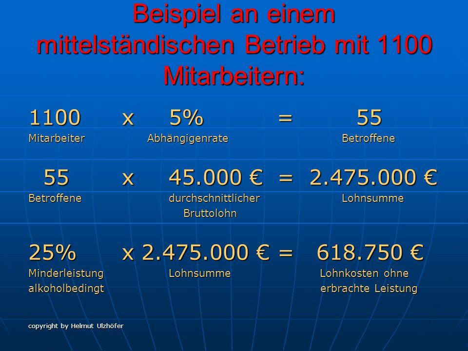 Beispiel an einem mittelständischen Betrieb mit 1100 Mitarbeitern: 1100x5% = 55 Mitarbeiter Abhängigenrate Betroffene 55x45.000 =2.475.000 55x45.000 =