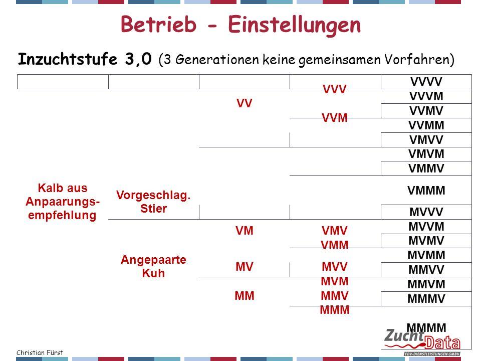 Christian Fürst Betrieb - Einstellungen Kalb aus Anpaarungs- empfehlung Vorgeschlag. Stier VV VVV VVVV VVVM VVM VVMV VVMM VMVMV VMVV VMVM VMM VMMV VMM