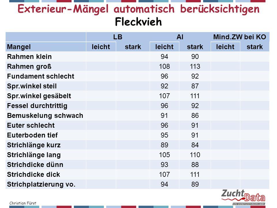 Christian Fürst Exterieur-Mängel automatisch berücksichtigen Fleckvieh LBAIMind.ZW bei KO Mangelleichtstarkleichtstarkleichtstark Rahmen klein9490 Rah