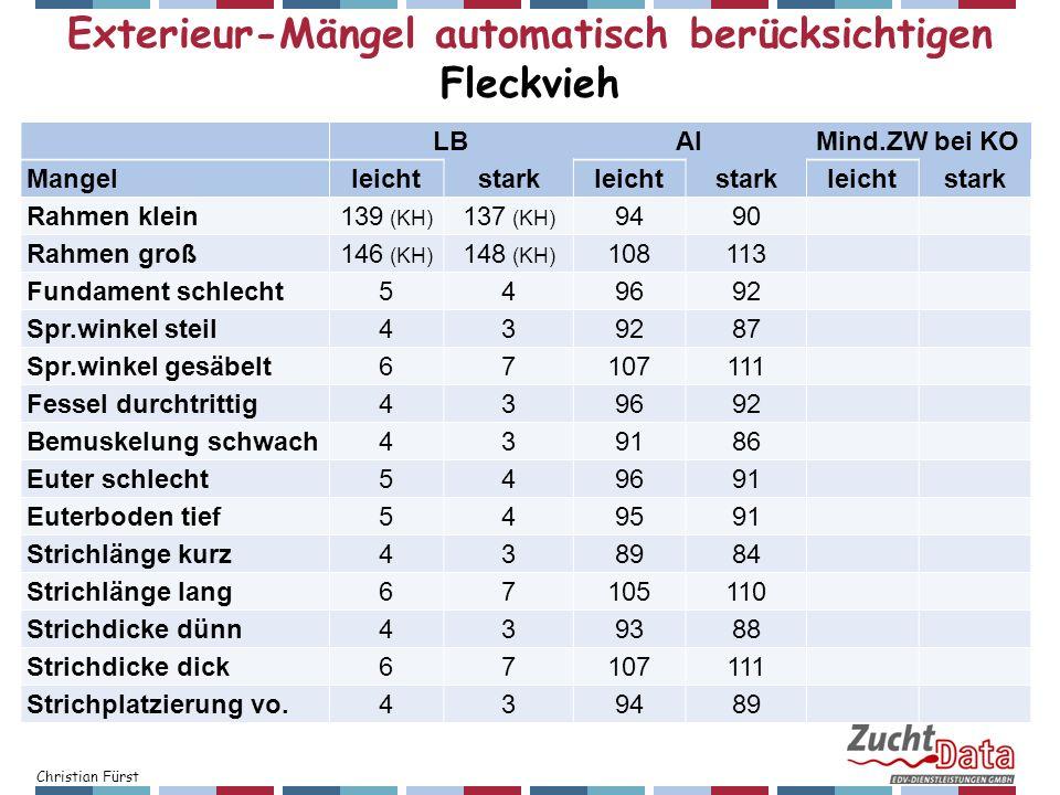Christian Fürst Exterieur-Mängel automatisch berücksichtigen Fleckvieh LBAIMind.ZW bei KO Mangelleichtstarkleichtstarkleichtstark Rahmen klein139 (KH)