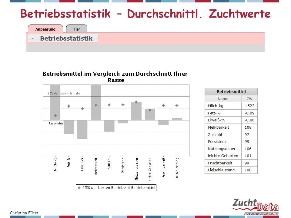 Christian Fürst Betriebsstatistik – Durchschnittl. Zuchtwerte