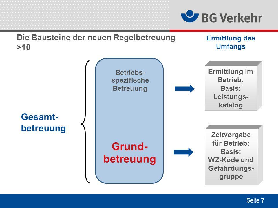Seite 7 Zeitvorgabe für Betrieb; Basis: WZ-Kode und Gefährdungs- gruppe Die Bausteine der neuen Regelbetreuung >10 Betriebs- spezifische Betreuung Gru
