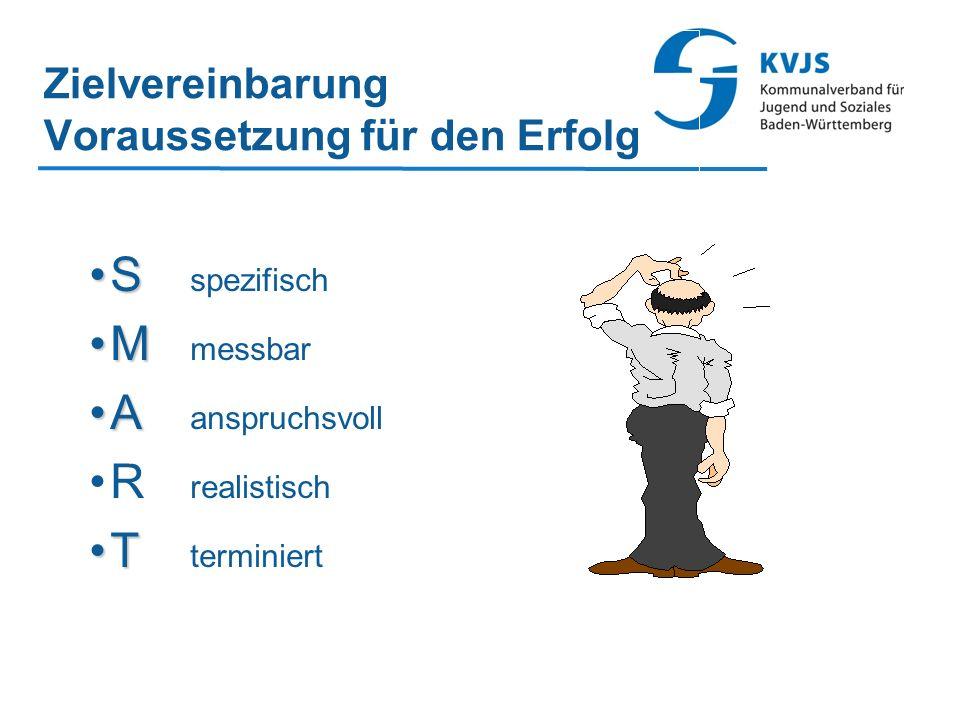 Zielvereinbarung Voraussetzung für den Erfolg SS spezifisch M messbar A anspruchsvoll R realistisch TT terminiert