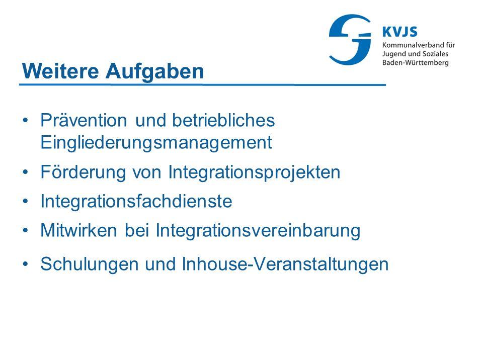 Weitere Aufgaben Prävention und betriebliches Eingliederungsmanagement Förderung von Integrationsprojekten Integrationsfachdienste Mitwirken bei Integrationsvereinbarung Schulungen und Inhouse-Veranstaltungen