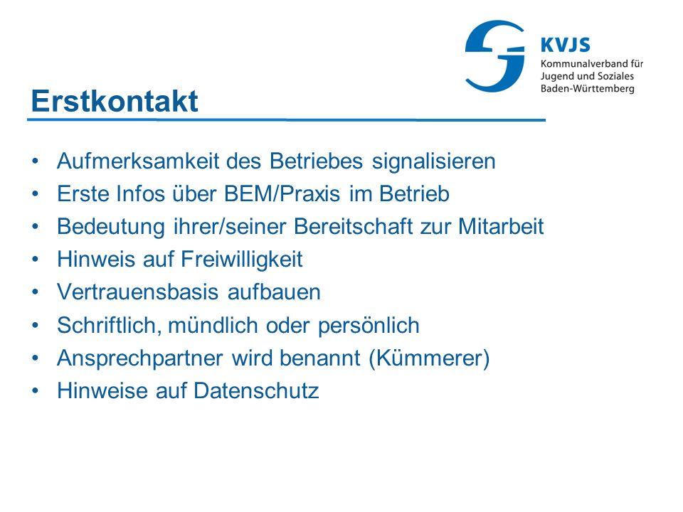 Wichtige Regelungen in Betriebsvereinbarung Zum Verfahrensablauf Zuweisung von Verantwortlichkeiten Mitwirkungspflichten der Beschäftigten Gewährleistung des Datenschutzes Ergebniskontrolle und Fallauswertung Dokumentation