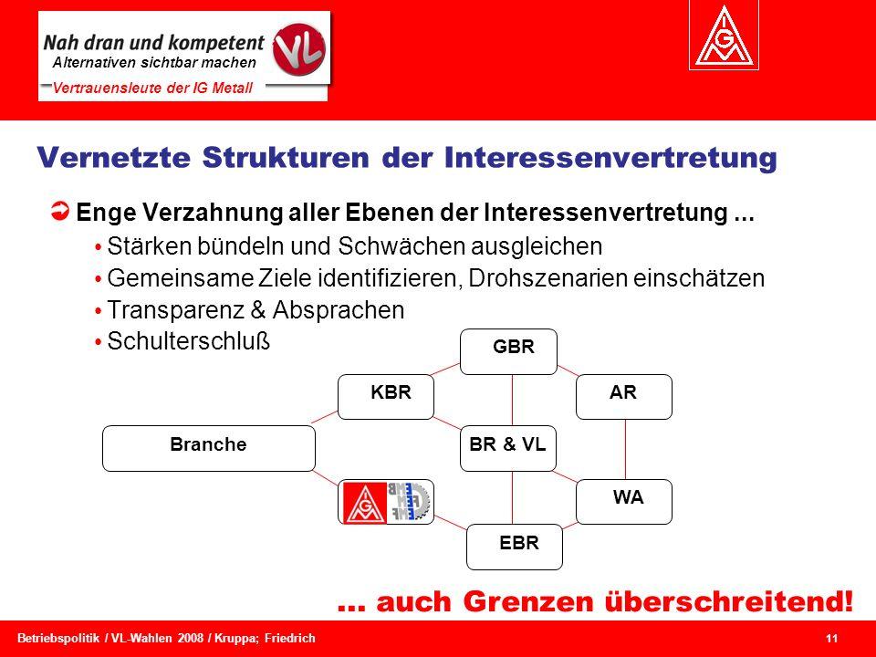 Alternativen sichtbar machen Vertrauensleute der IG Metall 11 Betriebspolitik / VL-Wahlen 2008 / Kruppa; Friedrich Enge Verzahnung aller Ebenen der In