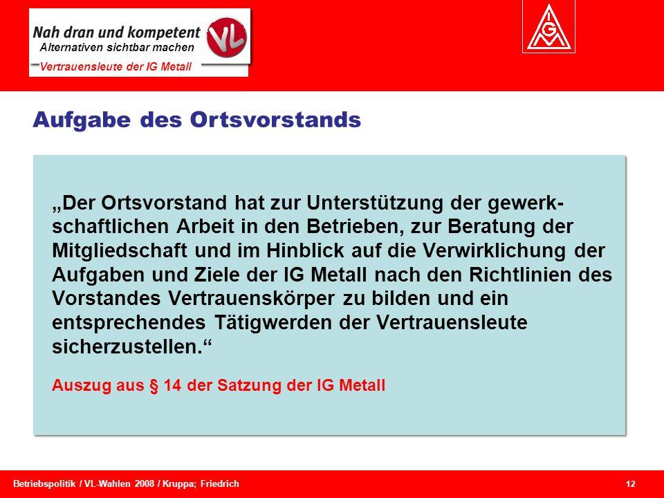 Alternativen sichtbar machen Vertrauensleute der IG Metall 12 Betriebspolitik / VL-Wahlen 2008 / Kruppa; Friedrich Der Ortsvorstand hat zur Unterstütz
