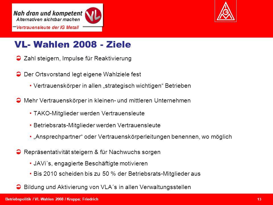 Alternativen sichtbar machen Vertrauensleute der IG Metall 13 Betriebspolitik / VL-Wahlen 2008 / Kruppa; Friedrich Zahl steigern, Impulse für Reaktivi