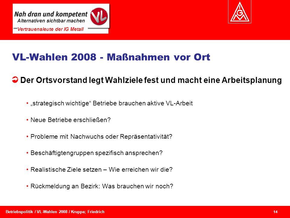 Alternativen sichtbar machen Vertrauensleute der IG Metall 14 Betriebspolitik / VL-Wahlen 2008 / Kruppa; Friedrich Der Ortsvorstand legt Wahlziele fes