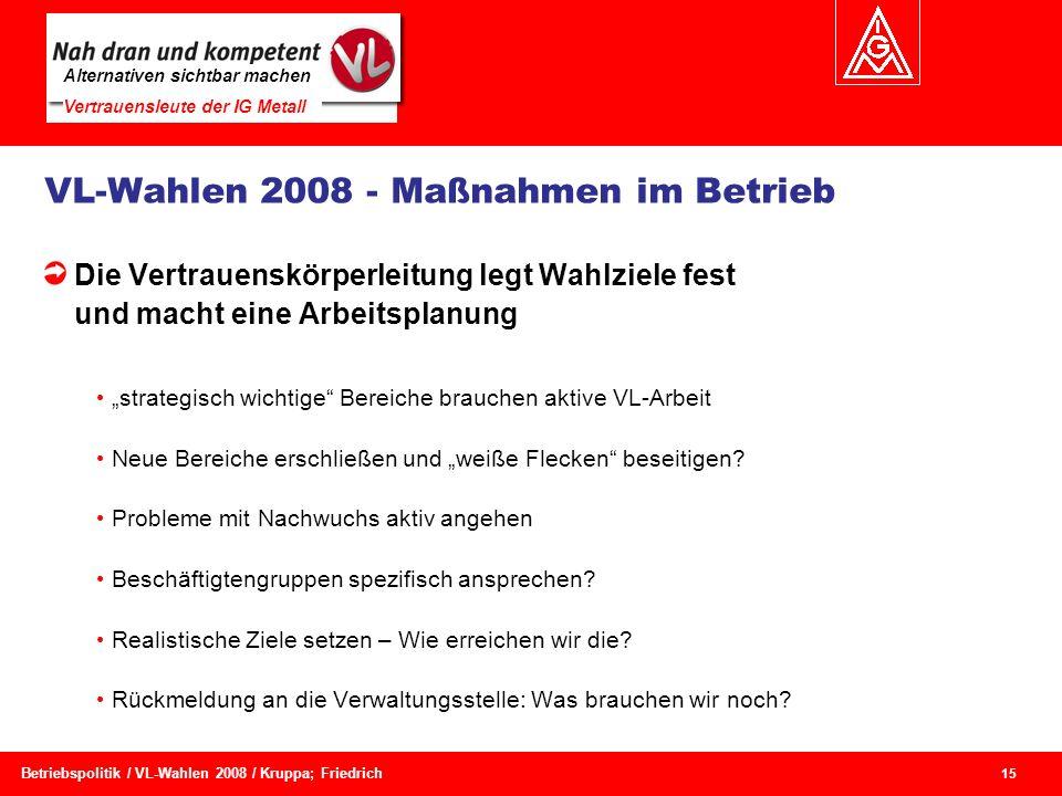 Alternativen sichtbar machen Vertrauensleute der IG Metall 15 Betriebspolitik / VL-Wahlen 2008 / Kruppa; Friedrich Die Vertrauenskörperleitung legt Wa