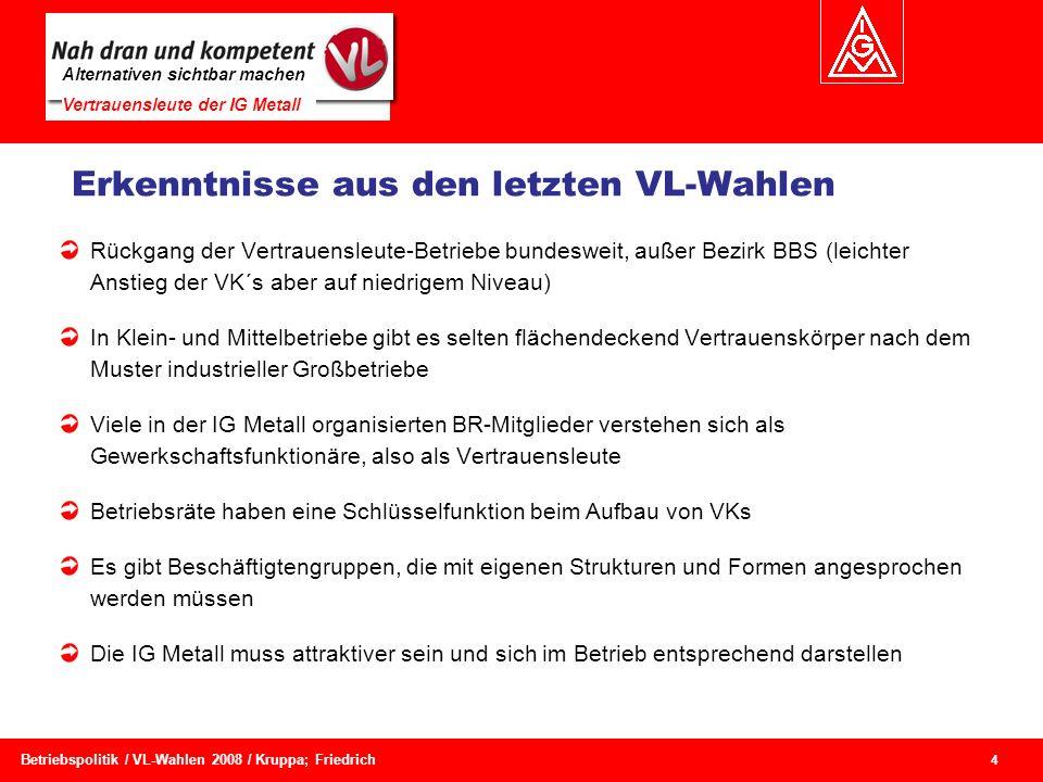 Alternativen sichtbar machen Vertrauensleute der IG Metall 4 Betriebspolitik / VL-Wahlen 2008 / Kruppa; Friedrich Erkenntnisse aus den letzten VL-Wahl