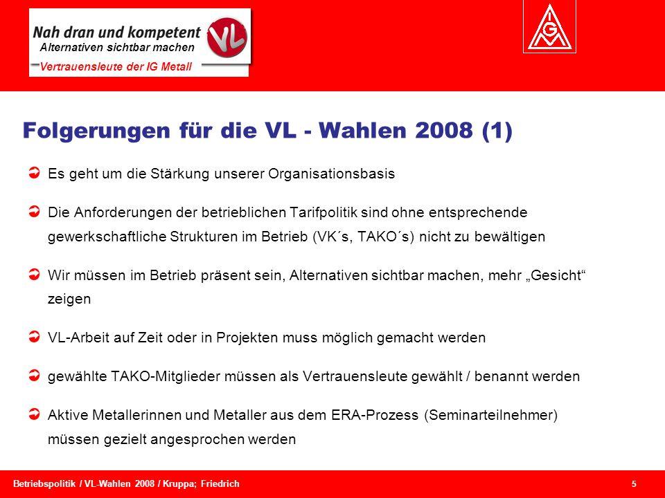 Alternativen sichtbar machen Vertrauensleute der IG Metall 5 Betriebspolitik / VL-Wahlen 2008 / Kruppa; Friedrich Es geht um die Stärkung unserer Orga