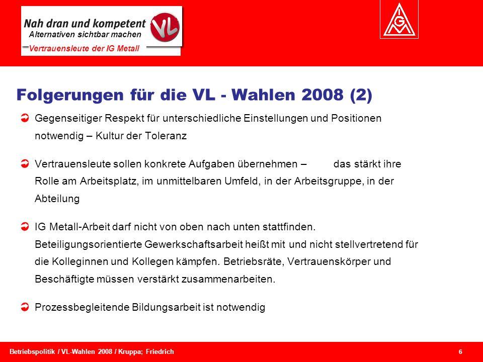 Alternativen sichtbar machen Vertrauensleute der IG Metall 6 Betriebspolitik / VL-Wahlen 2008 / Kruppa; Friedrich Gegenseitiger Respekt für unterschie