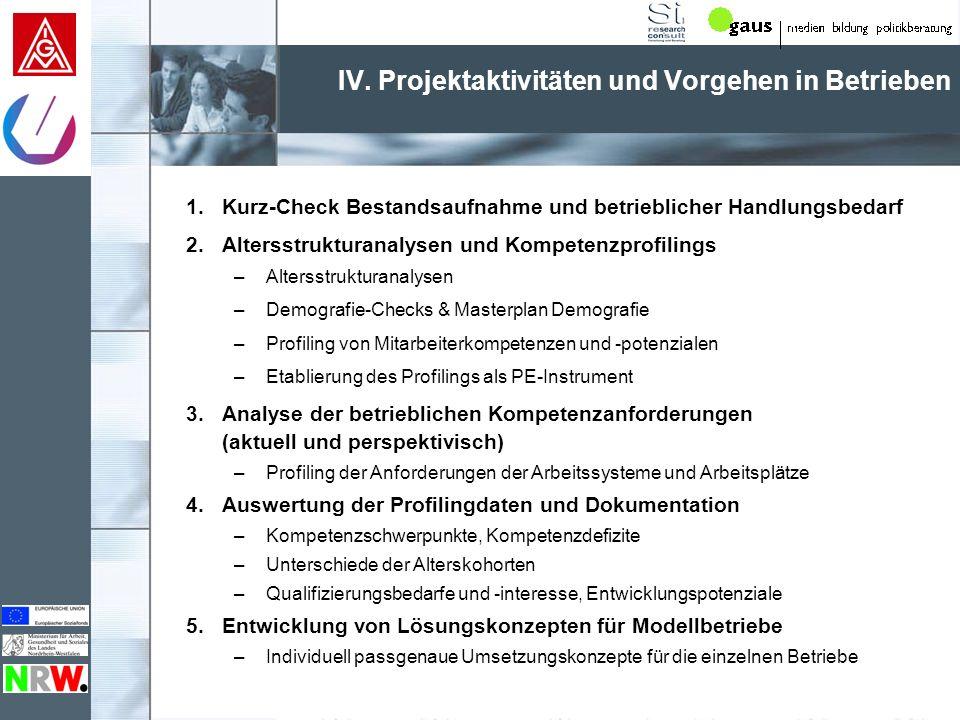 IV. Projektaktivitäten und Vorgehen in Betrieben 1.Kurz-Check Bestandsaufnahme und betrieblicher Handlungsbedarf 2.Altersstrukturanalysen und Kompeten