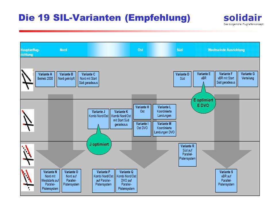solidair Das bürgerliche Flughafenkonzept Die 19 SIL-Varianten (Empfehlung) E optimiert E DVO J optimiert