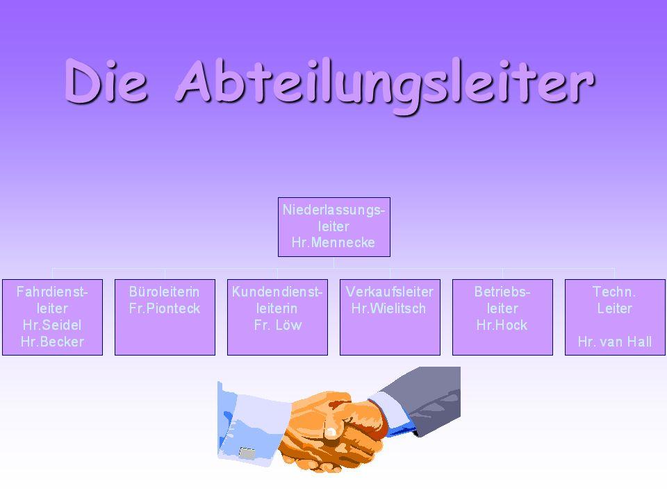 Paketannahme und Kontrolle Paketannahme und Kontrolle Zusammenstellung der Wäsche f.(Neu-)Kunden Zusammenstellung der Wäsche f.(Neu-)Kunden Embleme, N