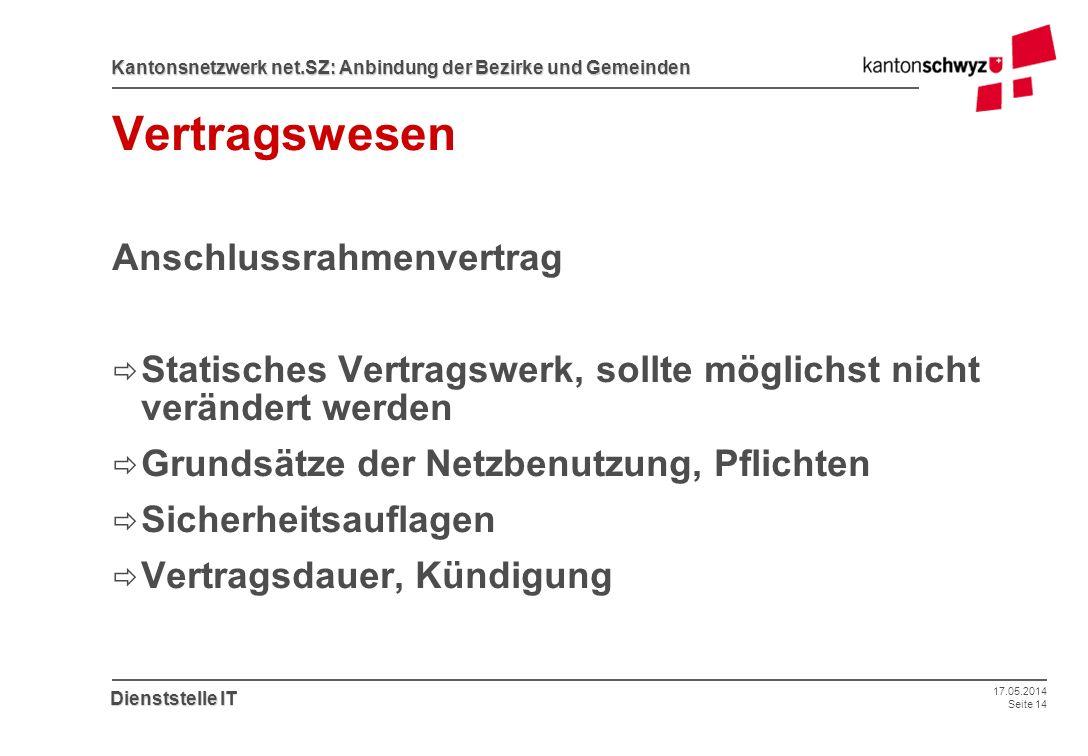 17.05.2014 Seite 14 Kantonsnetzwerk net.SZ: Anbindung der Bezirke und Gemeinden Dienststelle IT Vertragswesen Anschlussrahmenvertrag Statisches Vertra