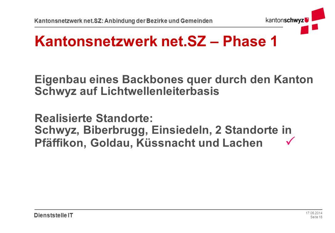 17.05.2014 Seite 16 Kantonsnetzwerk net.SZ: Anbindung der Bezirke und Gemeinden Dienststelle IT Kantonsnetzwerk net.SZ – Phase 1 Eigenbau eines Backbo