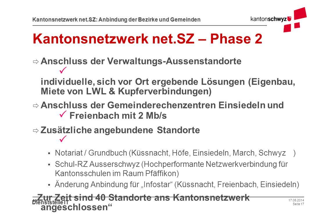 17.05.2014 Seite 17 Kantonsnetzwerk net.SZ: Anbindung der Bezirke und Gemeinden Dienststelle IT Kantonsnetzwerk net.SZ – Phase 2 Anschluss der Verwalt