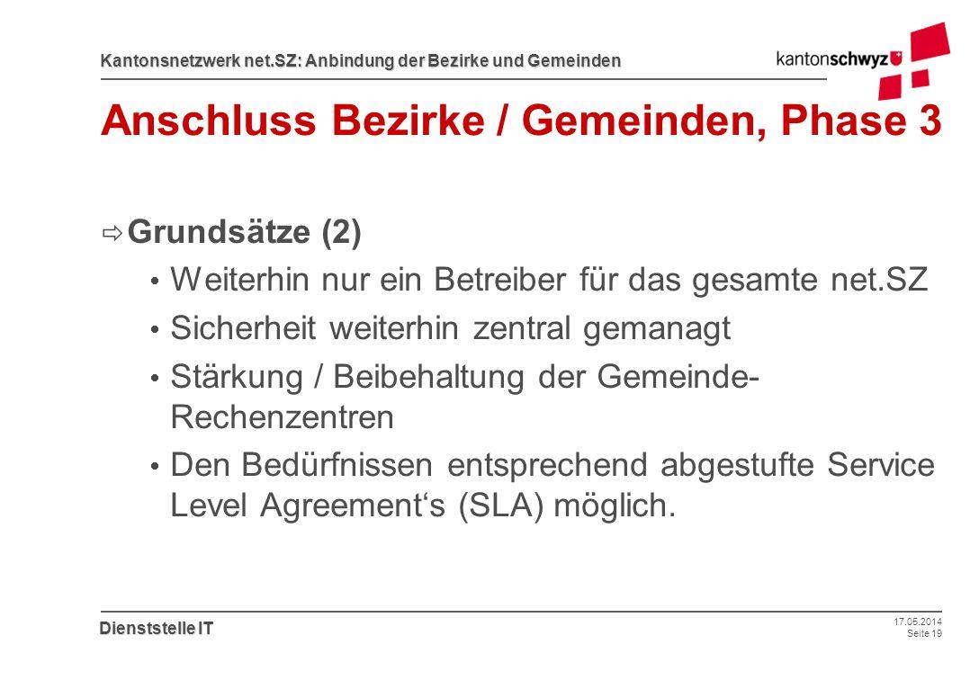17.05.2014 Seite 19 Kantonsnetzwerk net.SZ: Anbindung der Bezirke und Gemeinden Dienststelle IT Anschluss Bezirke / Gemeinden, Phase 3 Grundsätze (2)
