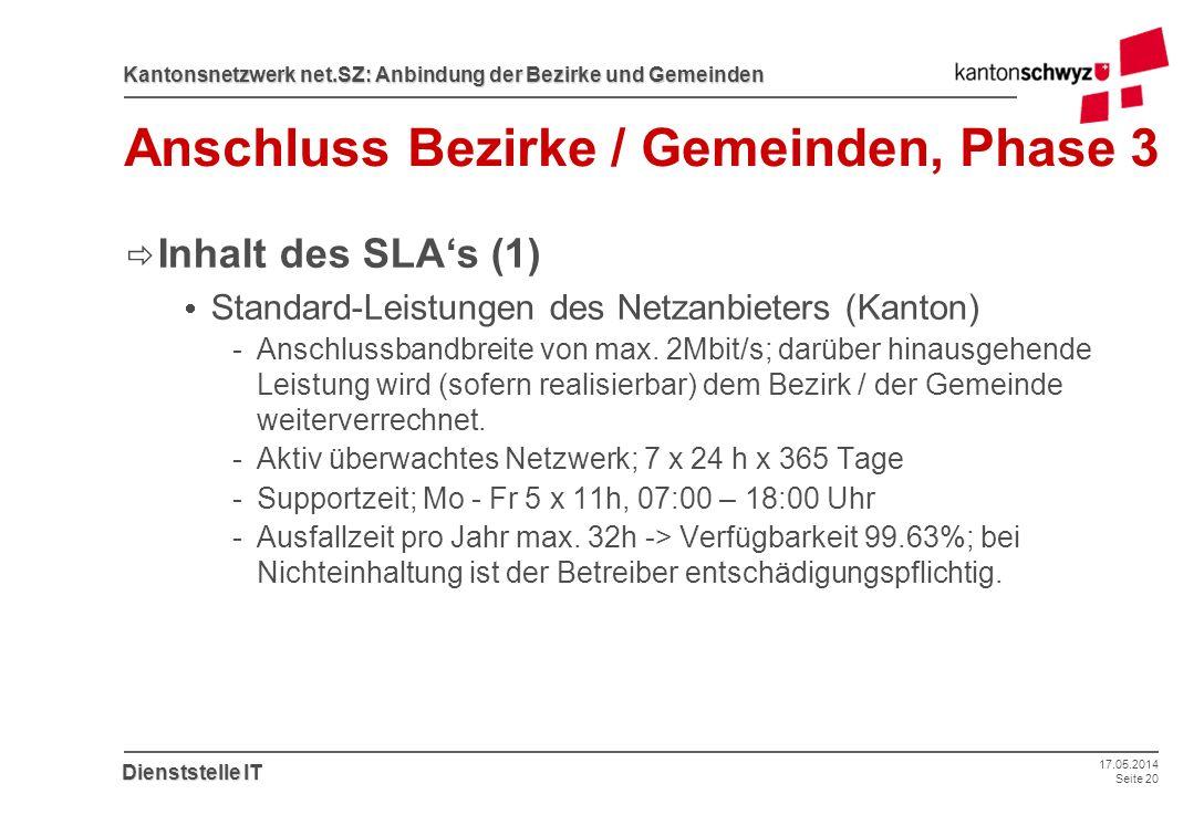 17.05.2014 Seite 20 Kantonsnetzwerk net.SZ: Anbindung der Bezirke und Gemeinden Dienststelle IT Anschluss Bezirke / Gemeinden, Phase 3 Inhalt des SLAs