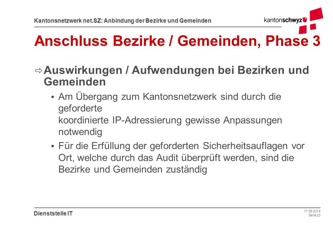 17.05.2014 Seite 23 Kantonsnetzwerk net.SZ: Anbindung der Bezirke und Gemeinden Dienststelle IT Anschluss Bezirke / Gemeinden, Phase 3 Auswirkungen /