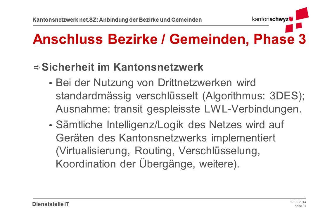 17.05.2014 Seite 24 Kantonsnetzwerk net.SZ: Anbindung der Bezirke und Gemeinden Dienststelle IT Anschluss Bezirke / Gemeinden, Phase 3 Sicherheit im K