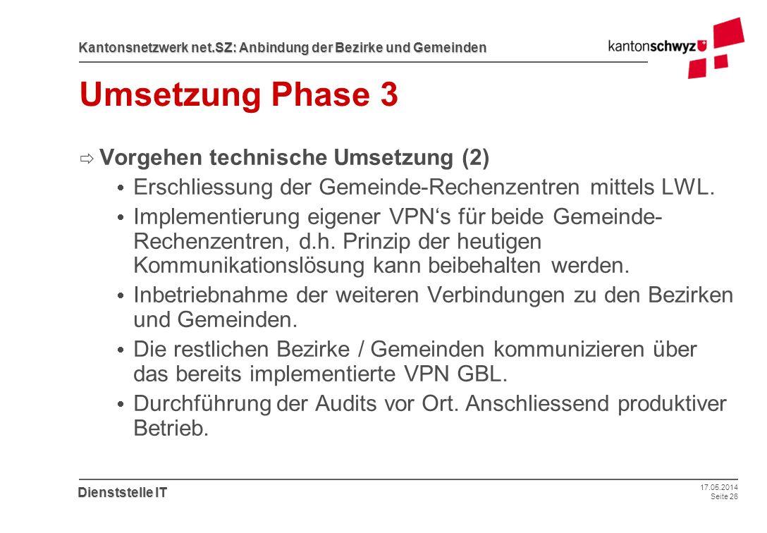 17.05.2014 Seite 26 Kantonsnetzwerk net.SZ: Anbindung der Bezirke und Gemeinden Dienststelle IT Umsetzung Phase 3 Vorgehen technische Umsetzung (2) Er