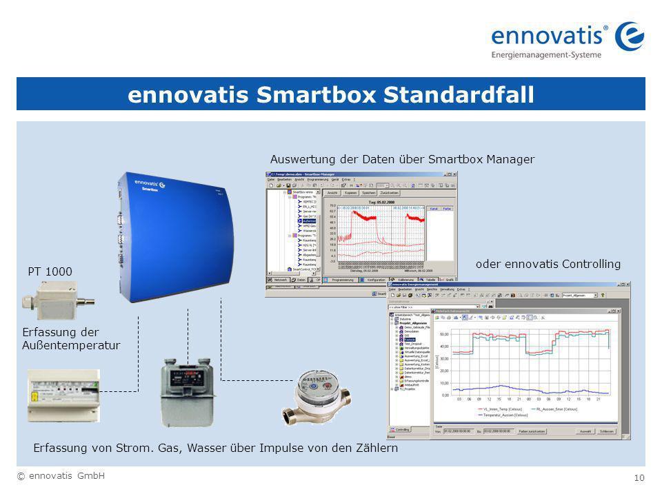 © ennovatis GmbH 10 ennovatis Smartbox Standardfall Auswertung der Daten über Smartbox Manager Erfassung von Strom.