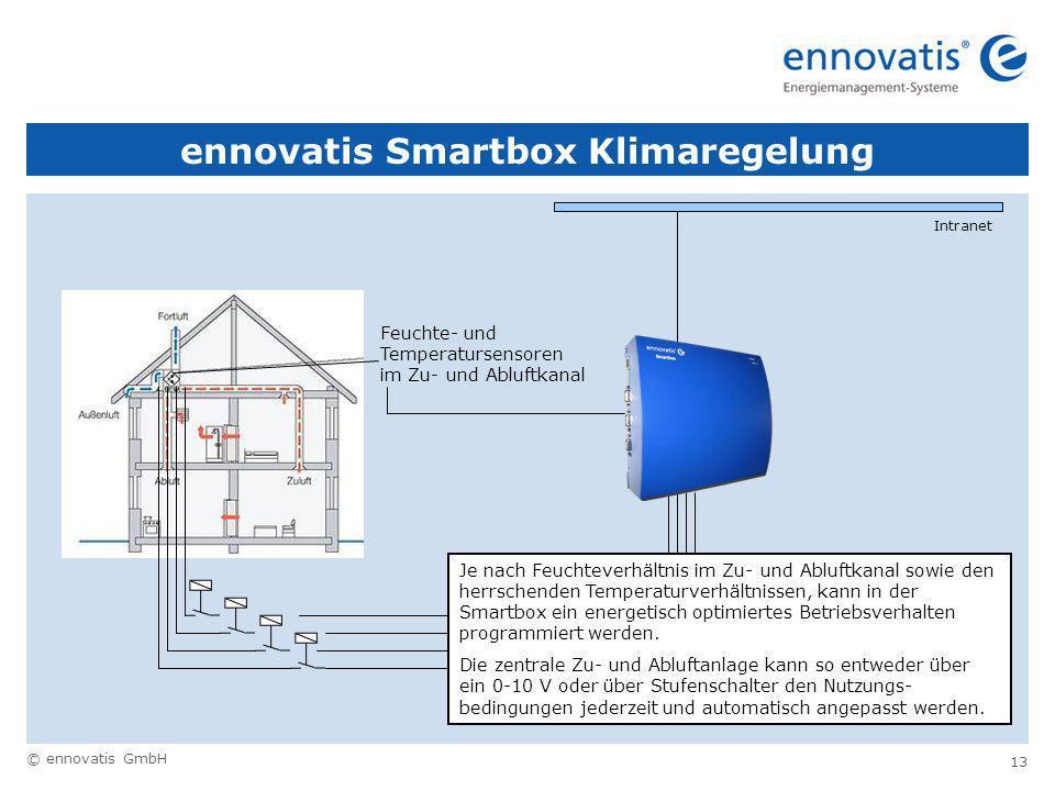 © ennovatis GmbH 13 ennovatis Smartbox Klimaregelung Je nach Feuchteverhältnis im Zu- und Abluftkanal sowie den herrschenden Temperaturverhältnissen, kann in der Smartbox ein energetisch optimiertes Betriebsverhalten programmiert werden.
