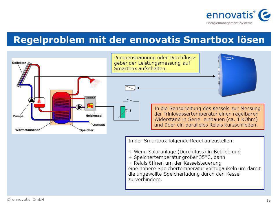 © ennovatis GmbH 15 Regelproblem mit der ennovatis Smartbox lösen In der Smartbox folgende Regel aufzustellen: + Wenn Solaranlage (Durchfluss) in Betrieb und + Speichertemperatur größer 35°C, dann + Relais öffnen um der Kesselsteuerung eine höhere Speichertemperatur vorzugaukeln um damit die ungewollte Speicherladung durch den Kessel zu verhindern.
