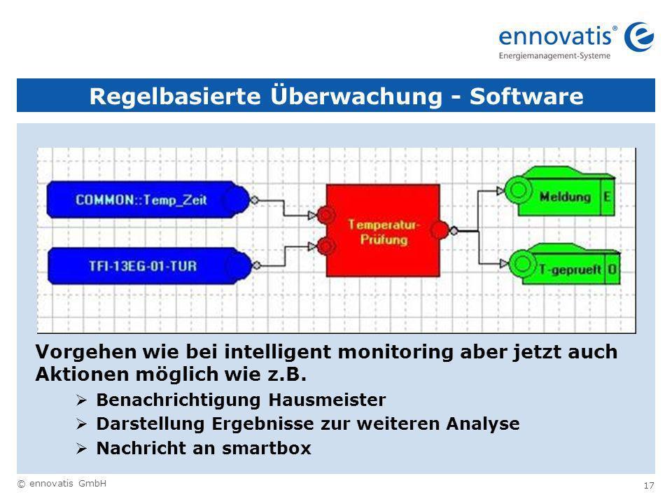 © ennovatis GmbH 17 Regelbasierte Überwachung - Software Vorgehen wie bei intelligent monitoring aber jetzt auch Aktionen möglich wie z.B.