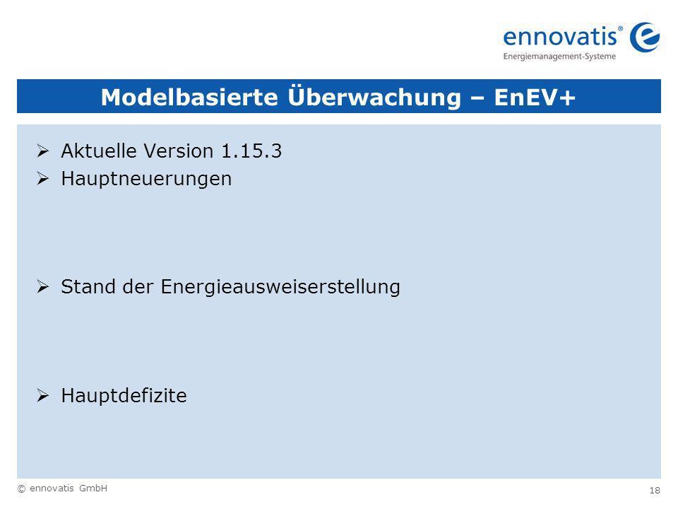 © ennovatis GmbH 18 Modelbasierte Überwachung – EnEV+ Aktuelle Version 1.15.3 Hauptneuerungen Stand der Energieausweiserstellung Hauptdefizite