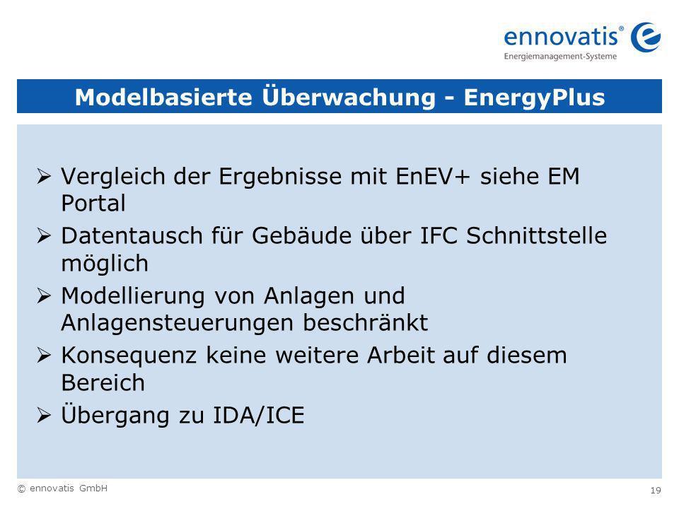 © ennovatis GmbH 19 Modelbasierte Überwachung - EnergyPlus Vergleich der Ergebnisse mit EnEV+ siehe EM Portal Datentausch für Gebäude über IFC Schnittstelle möglich Modellierung von Anlagen und Anlagensteuerungen beschränkt Konsequenz keine weitere Arbeit auf diesem Bereich Übergang zu IDA/ICE