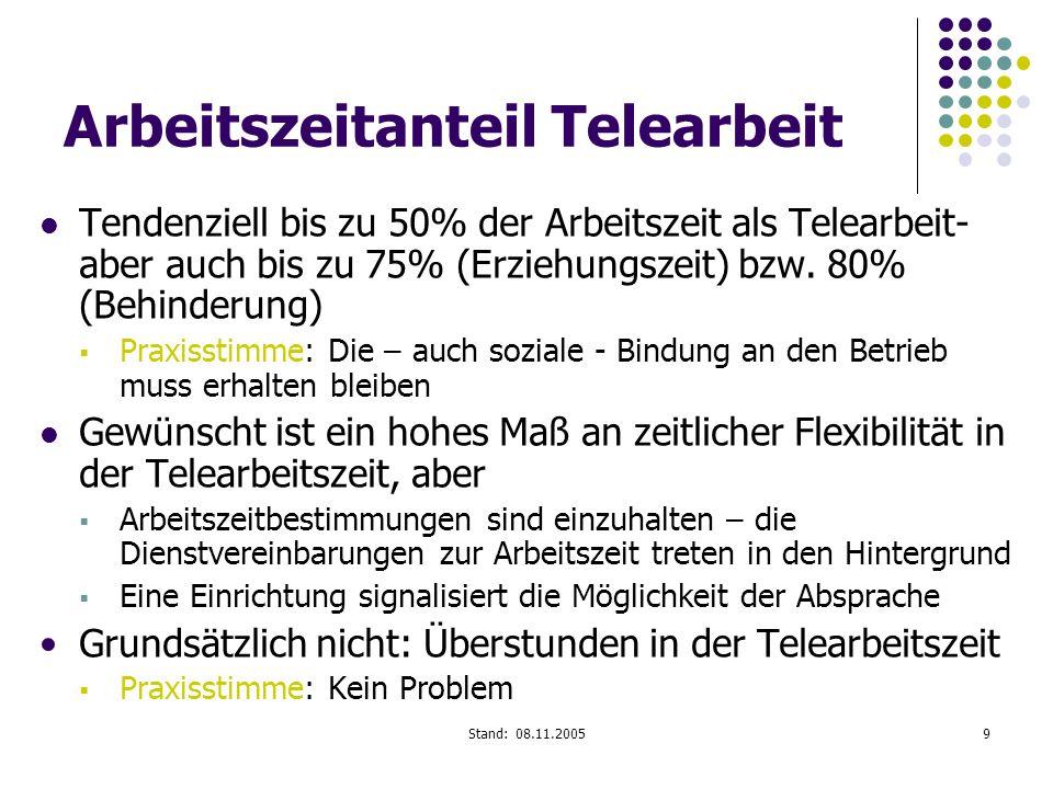 Stand: 08.11.20059 Arbeitszeitanteil Telearbeit Tendenziell bis zu 50% der Arbeitszeit als Telearbeit- aber auch bis zu 75% (Erziehungszeit) bzw. 80%