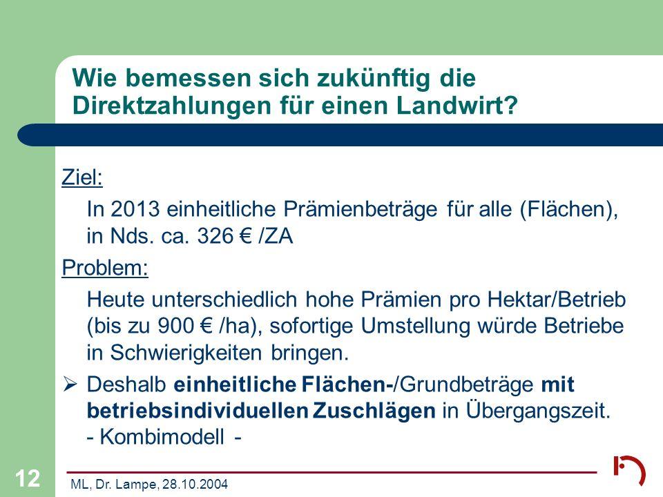 ML, Dr. Lampe, 28.10.2004 12 Wie bemessen sich zukünftig die Direktzahlungen für einen Landwirt? Ziel: In 2013 einheitliche Prämienbeträge für alle (F