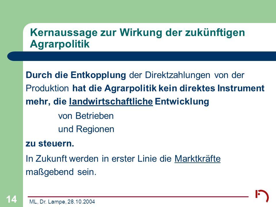 ML, Dr. Lampe, 28.10.2004 14 Kernaussage zur Wirkung der zukünftigen Agrarpolitik Durch die Entkopplung der Direktzahlungen von der Produktion hat die
