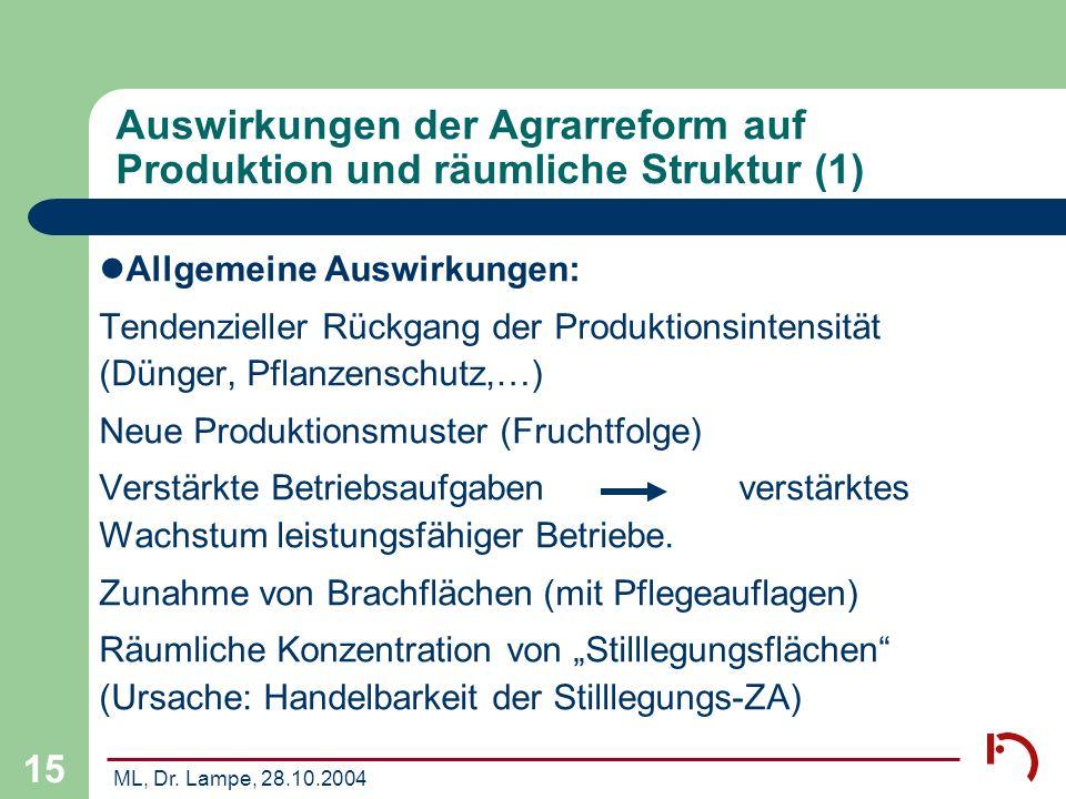 ML, Dr. Lampe, 28.10.2004 15 Auswirkungen der Agrarreform auf Produktion und räumliche Struktur (1) Allgemeine Auswirkungen: Tendenzieller Rückgang de