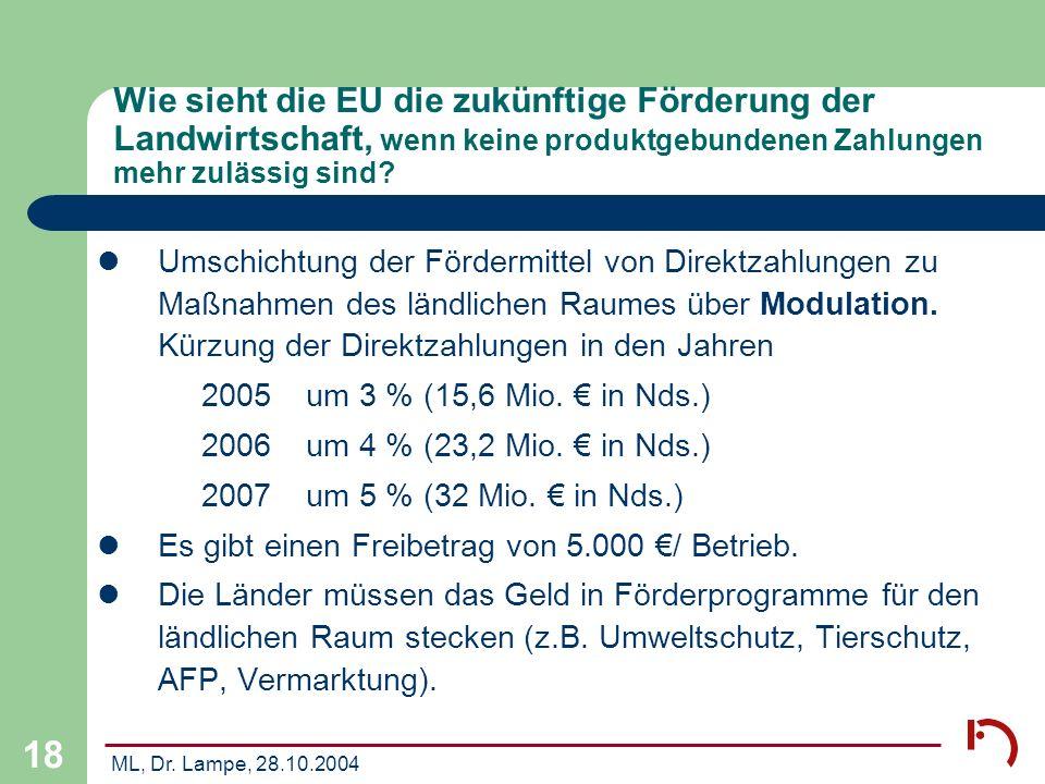 ML, Dr. Lampe, 28.10.2004 18 Wie sieht die EU die zukünftige Förderung der Landwirtschaft, wenn keine produktgebundenen Zahlungen mehr zulässig sind?