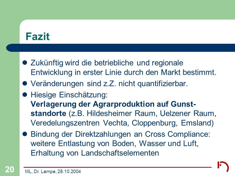ML, Dr. Lampe, 28.10.2004 20 Fazit Zukünftig wird die betriebliche und regionale Entwicklung in erster Linie durch den Markt bestimmt. Veränderungen s
