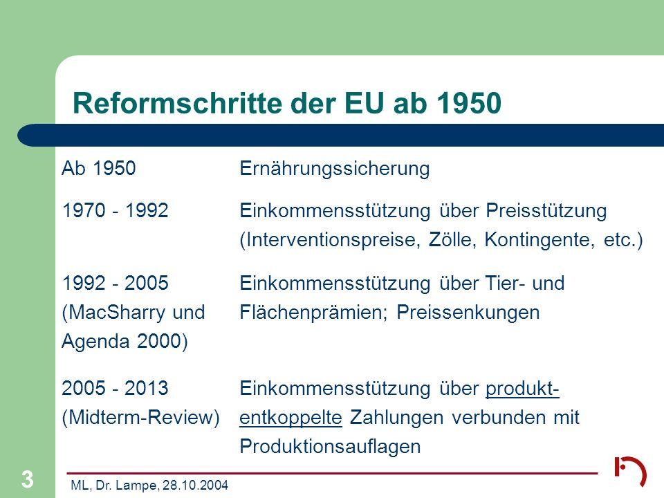 ML, Dr. Lampe, 28.10.2004 3 Reformschritte der EU ab 1950 Ab 1950Ernährungssicherung 1970 - 1992 Einkommensstützung über Preisstützung (Interventionsp