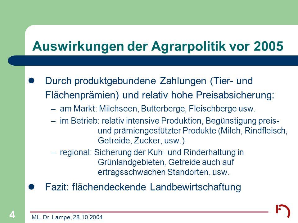 ML, Dr. Lampe, 28.10.2004 4 Auswirkungen der Agrarpolitik vor 2005 Durch produktgebundene Zahlungen (Tier- und Flächenprämien) und relativ hohe Preisa