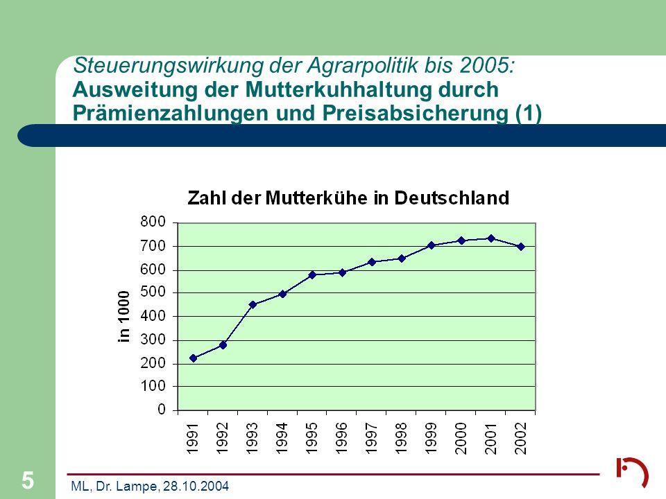 ML, Dr. Lampe, 28.10.2004 5 Steuerungswirkung der Agrarpolitik bis 2005: Ausweitung der Mutterkuhhaltung durch Prämienzahlungen und Preisabsicherung (